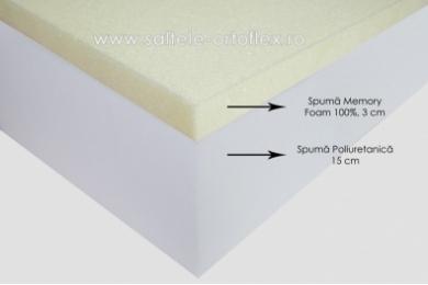 Saltea Memory Confort 3+15 cm 140x190 cm Silver