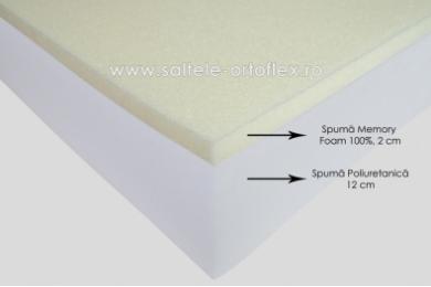 Saltea Memory Basic 2+12 cm 80x190 cm